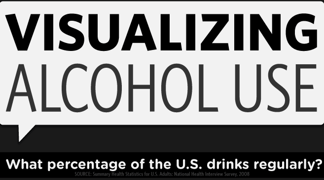 Visualizing Alcohol Use