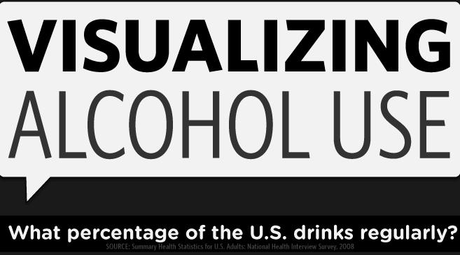 Visualizing Alcohol Use