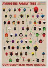 avengers family tree