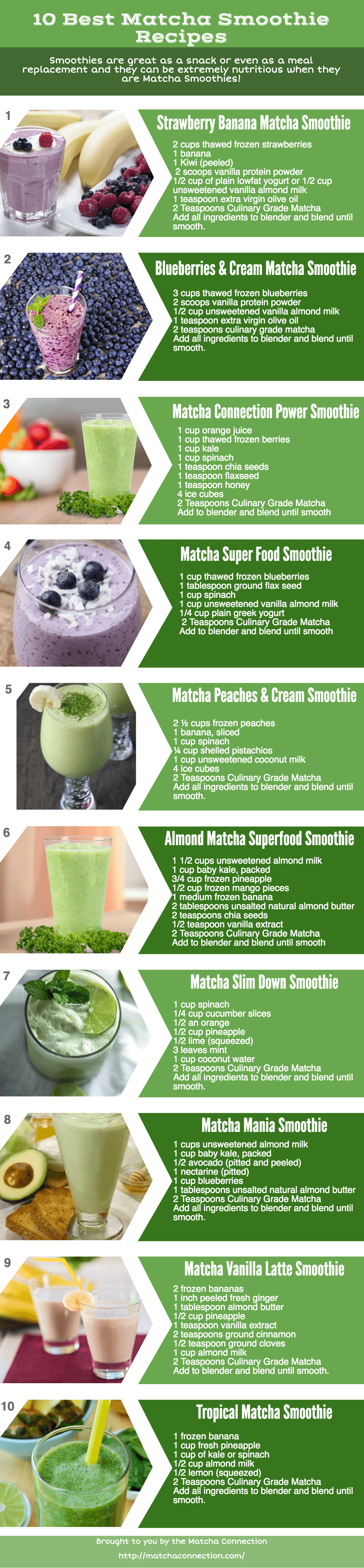 best matcha smoothies