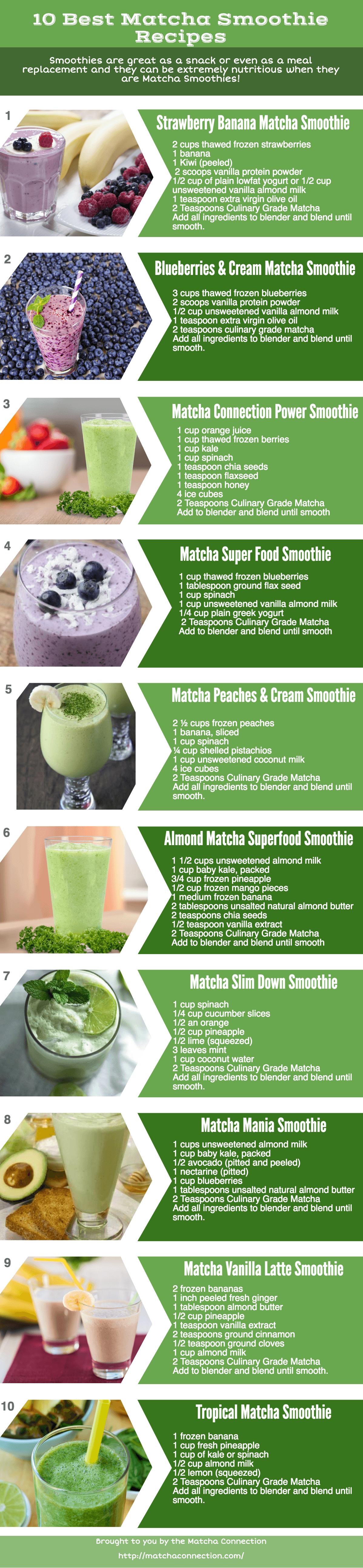 best matcha smoothies