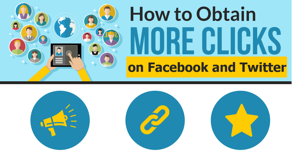 How to get more clicks on facebook and twitter